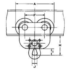Chariot élephant par poussée 106 mesures