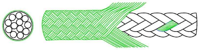 Cordage HPME avec enrobage polyester tressé dessin
